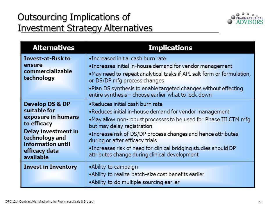 Outsourcing Implications of Investment Strategy Alternatives