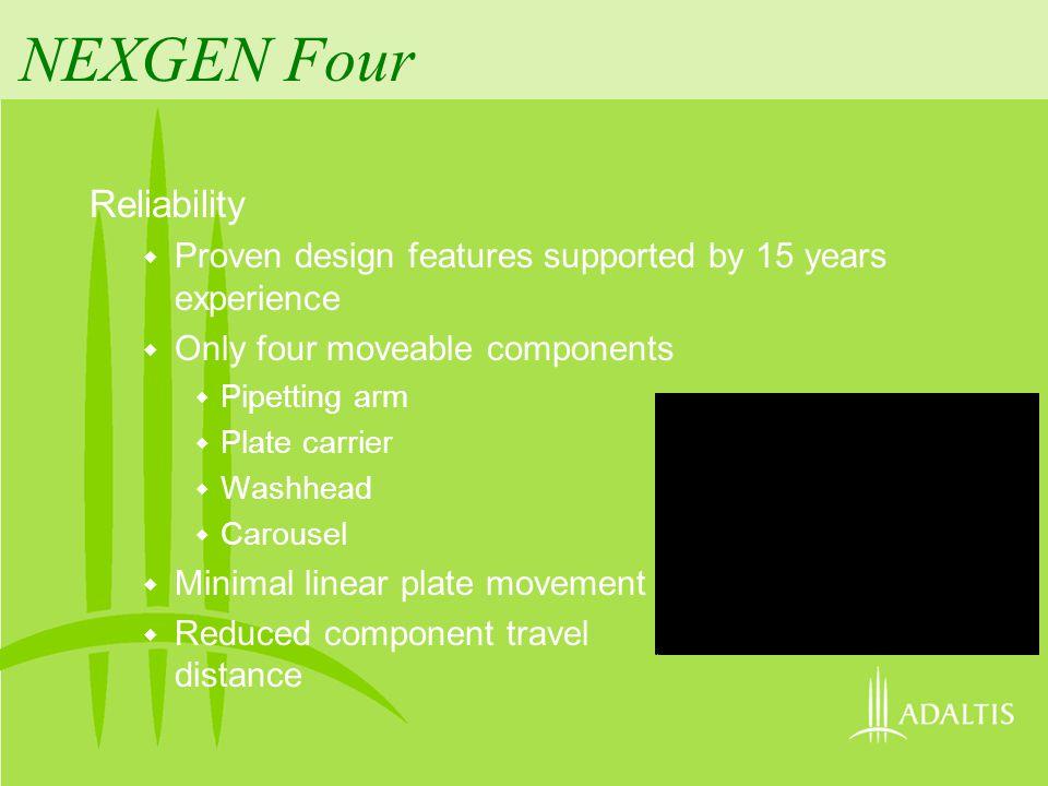 NEXGEN Four Reliability