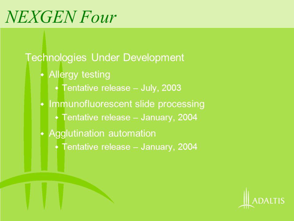 NEXGEN Four Technologies Under Development Allergy testing