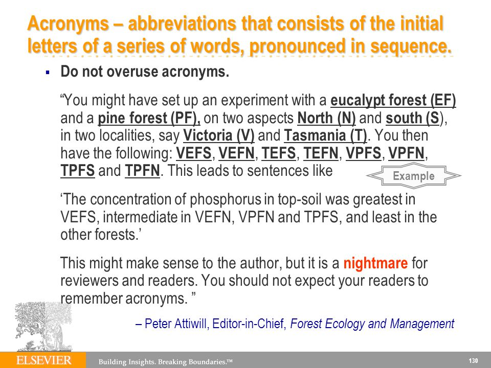 Acronyms – abbreviations that consists of the initial letters of a series of words, pronounced in sequence.