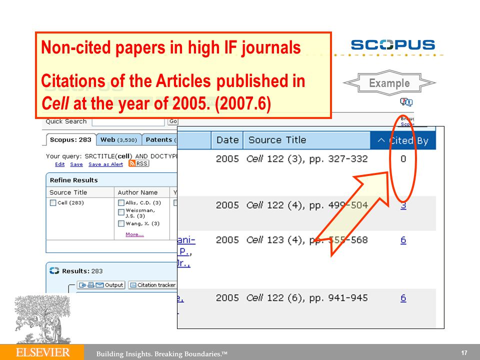 Non-cited papers in high IF journals