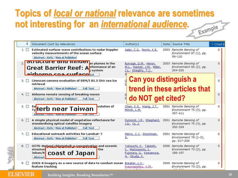 Topics of local or national relevance are sometimes not interesting for an international audience.