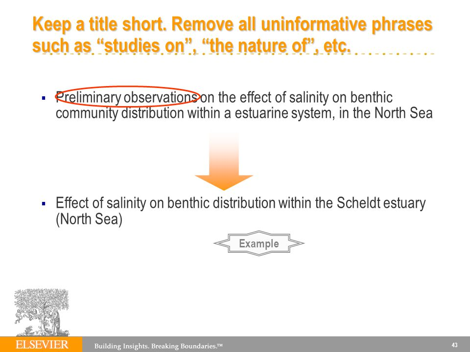 Keep a title short. Remove all uninformative phrases such as studies on , the nature of , etc.