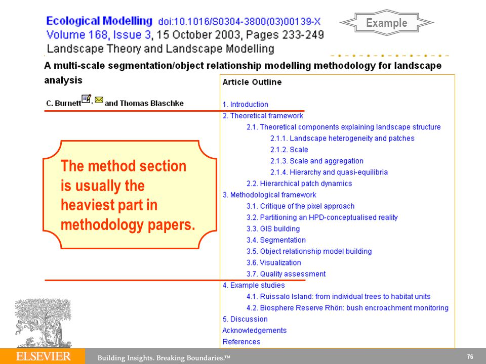 The method section is usually the heaviest part in methodology papers.