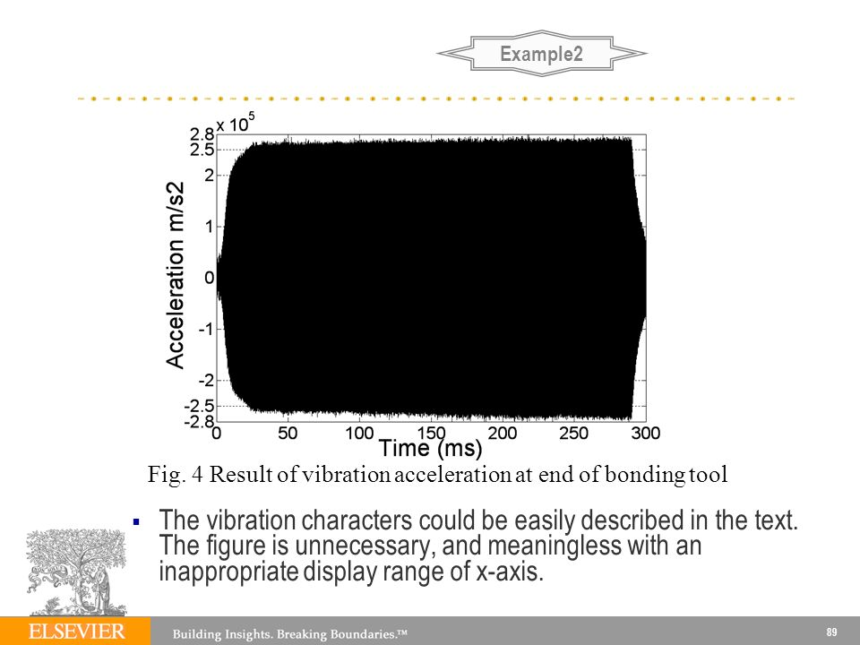 Example2 Fig. 4 Result of vibration acceleration at end of bonding tool.