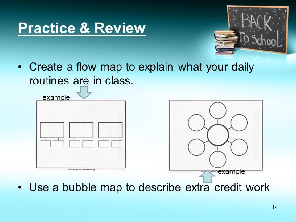 Practice & Review Create a flow map to explain what your daily routines are in class. Use a bubble map to describe extra credit work.