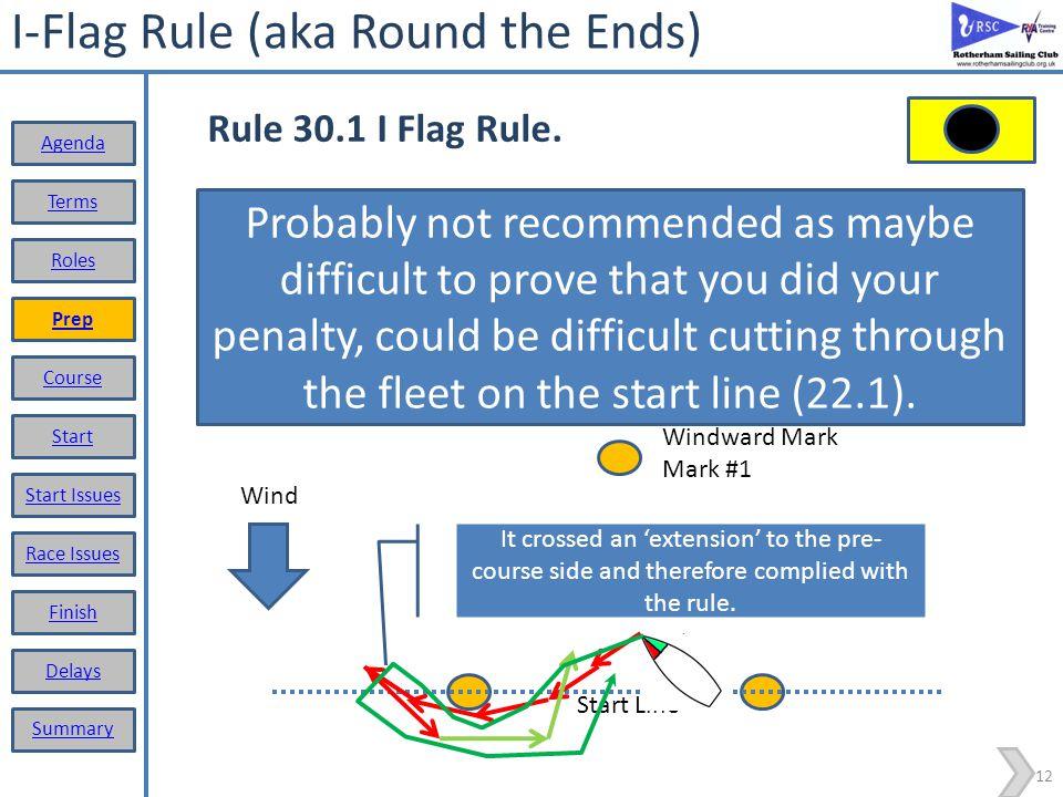 I-Flag Rule (aka Round the Ends)