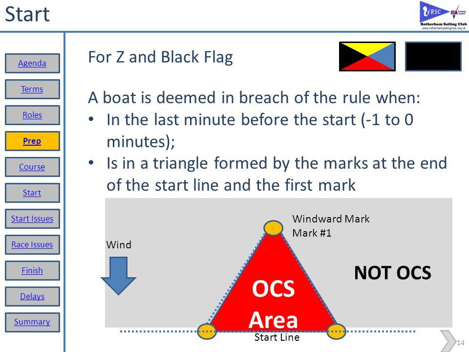 OCS Area Start NOT OCS For Z and Black Flag