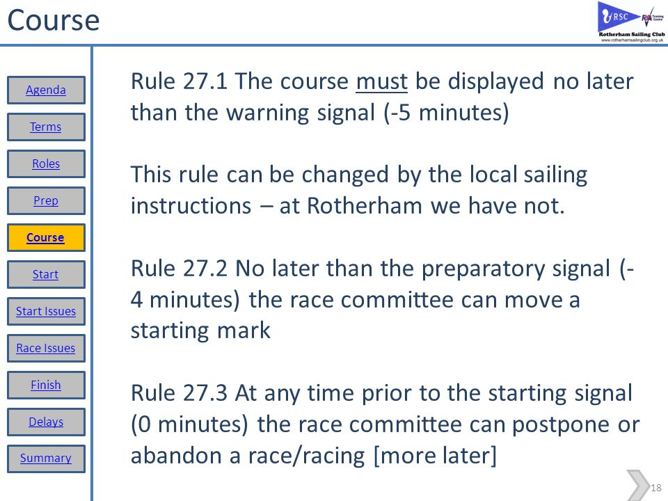 Course Rule 27.1 The course must be displayed no later than the warning signal (-5 minutes)