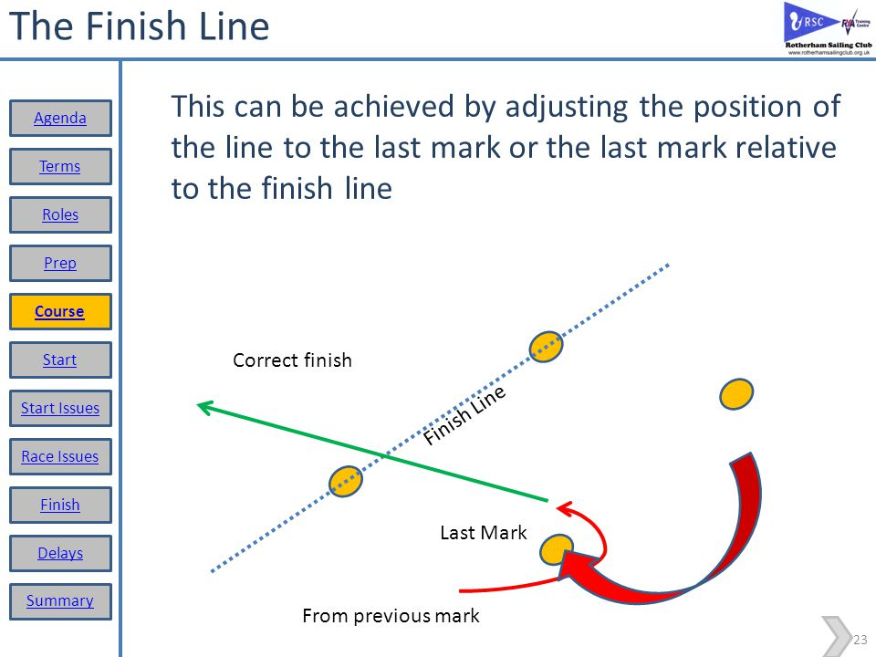 The Finish Line This can be achieved by adjusting the position of the line to the last mark or the last mark relative to the finish line.