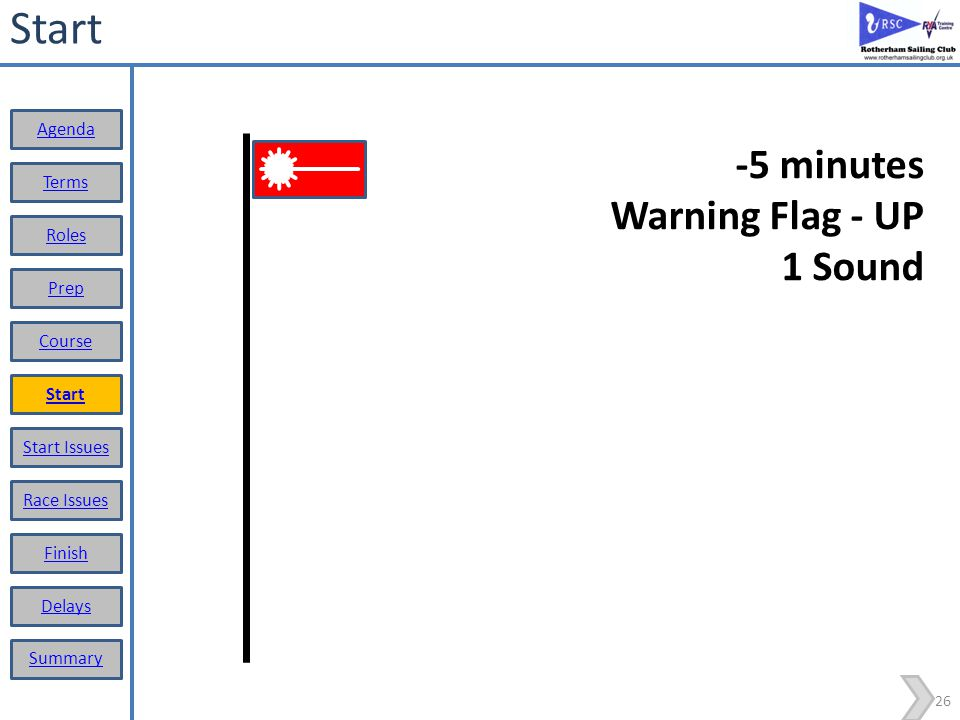 Start -5 minutes Warning Flag - UP 1 Sound Agenda Terms Roles Prep