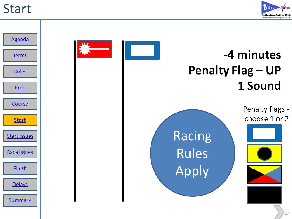 Start Racing Rules Apply -4 minutes Penalty Flag – UP 1 Sound