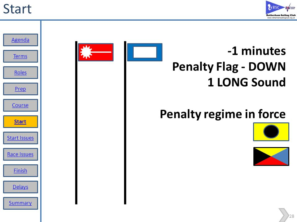 Start -1 minutes Penalty Flag - DOWN 1 LONG Sound