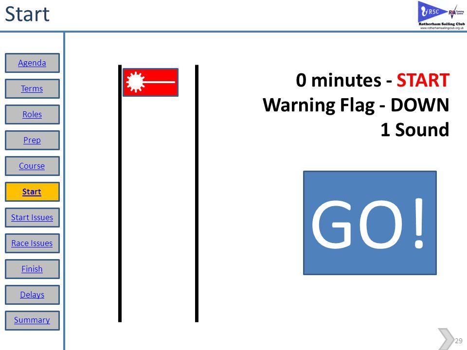GO! Start 0 minutes - START Warning Flag - DOWN 1 Sound Agenda Terms