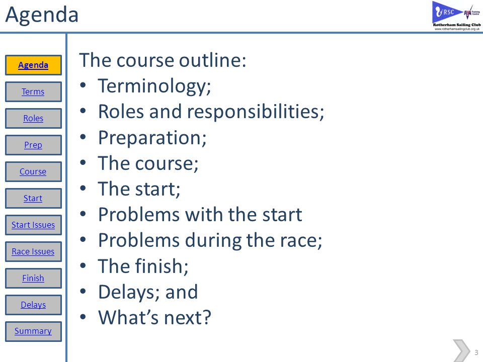 Agenda The course outline: Terminology; Roles and responsibilities;