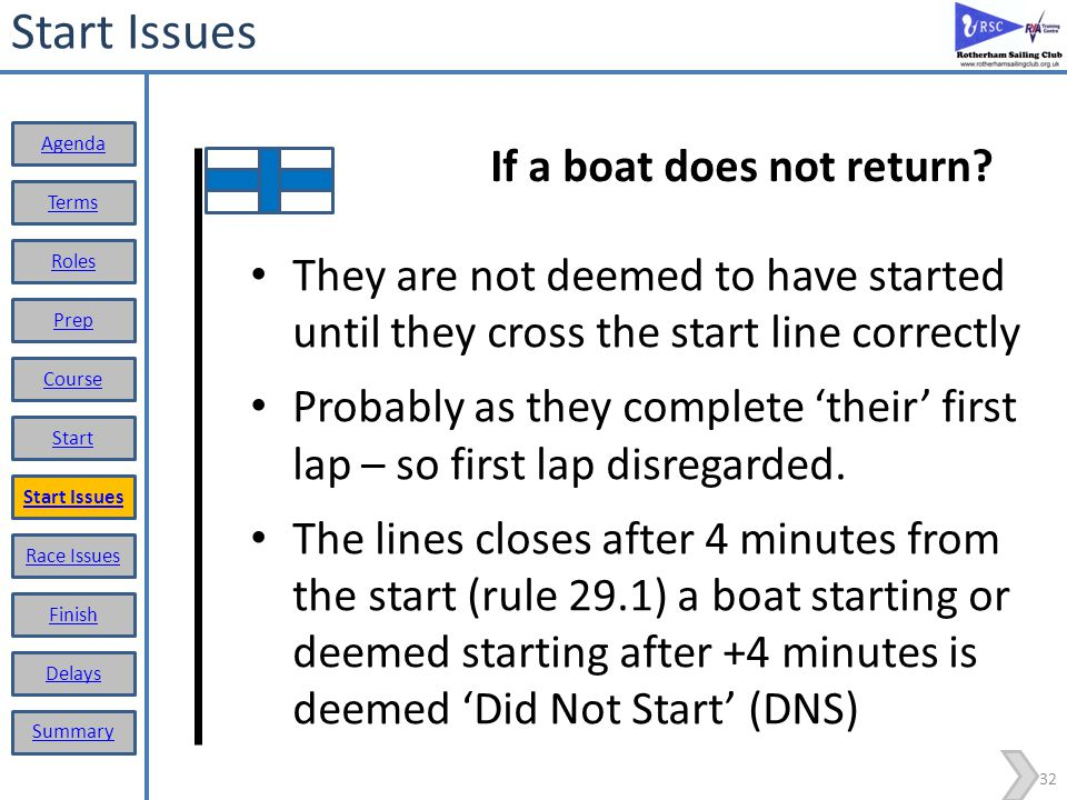 Start Issues If a boat does not return