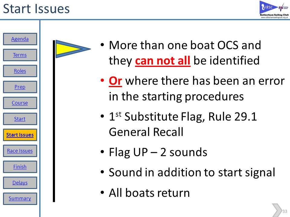 Start Issues More than one boat OCS and they can not all be identified