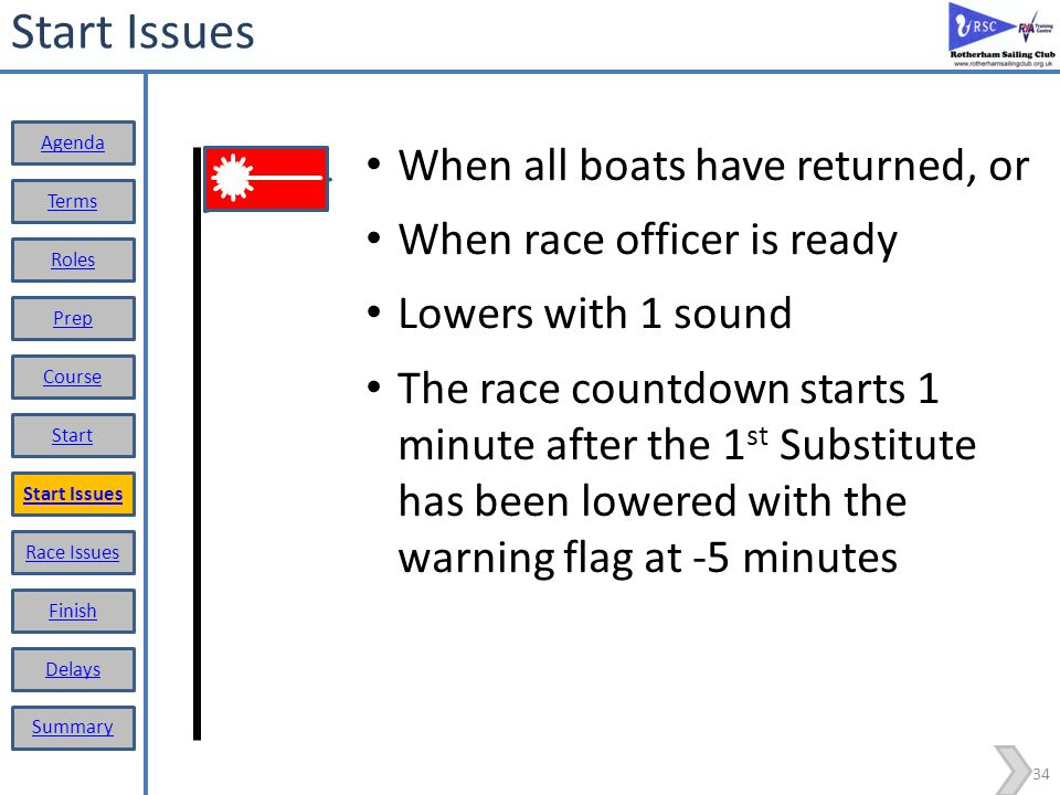 Start Issues When all boats have returned, or