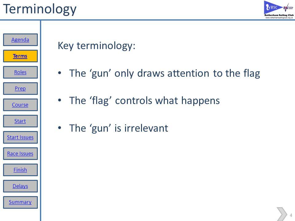 Terminology Key terminology: