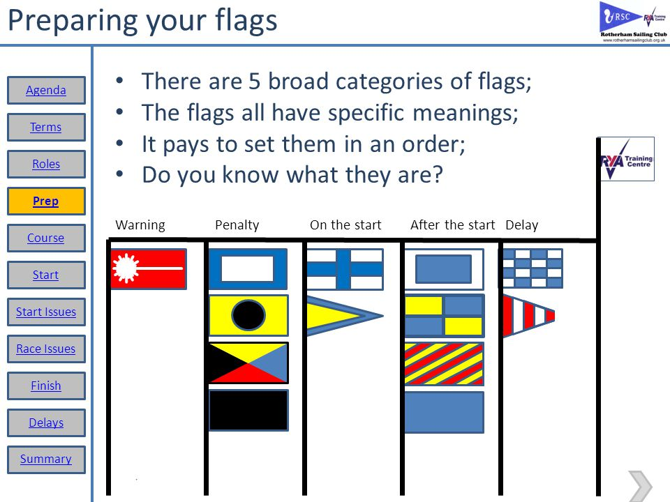 Preparing your flags There are 5 broad categories of flags;