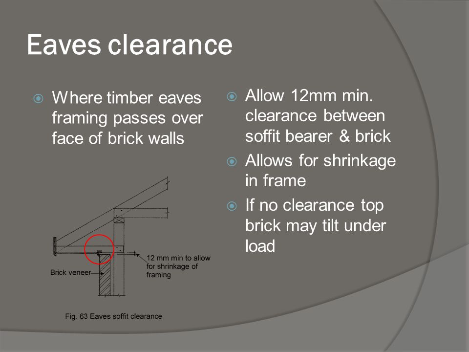 Eaves clearance Where timber eaves framing passes over face of brick walls. Allow 12mm min. clearance between soffit bearer & brick.