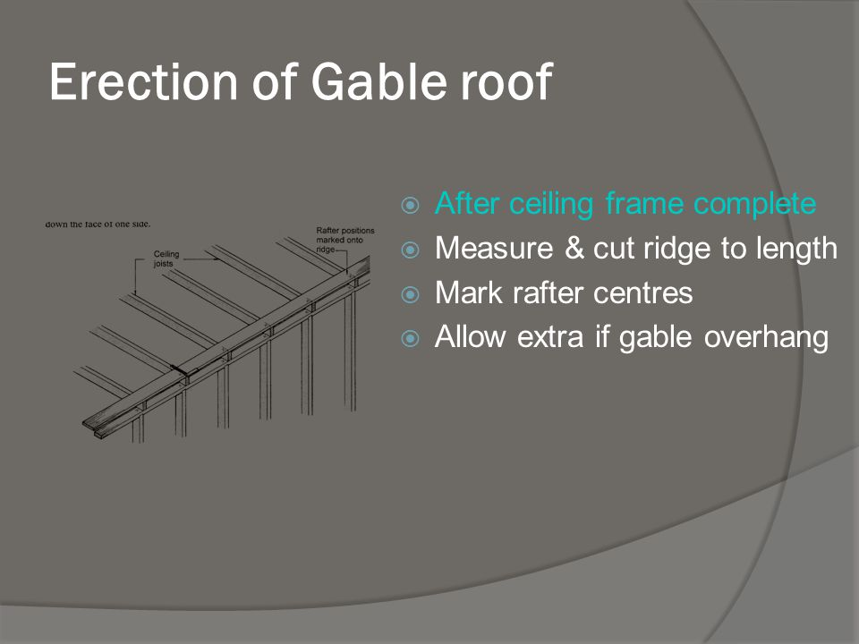 Erection of Gable roof After ceiling frame complete