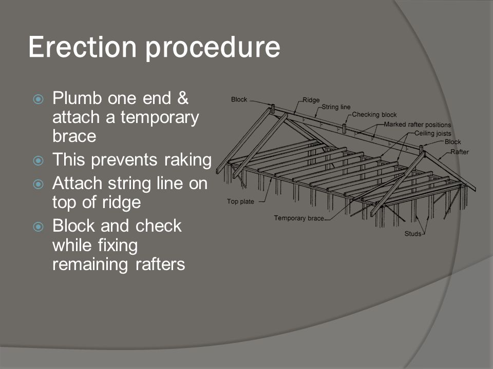 Erection procedure Plumb one end & attach a temporary brace