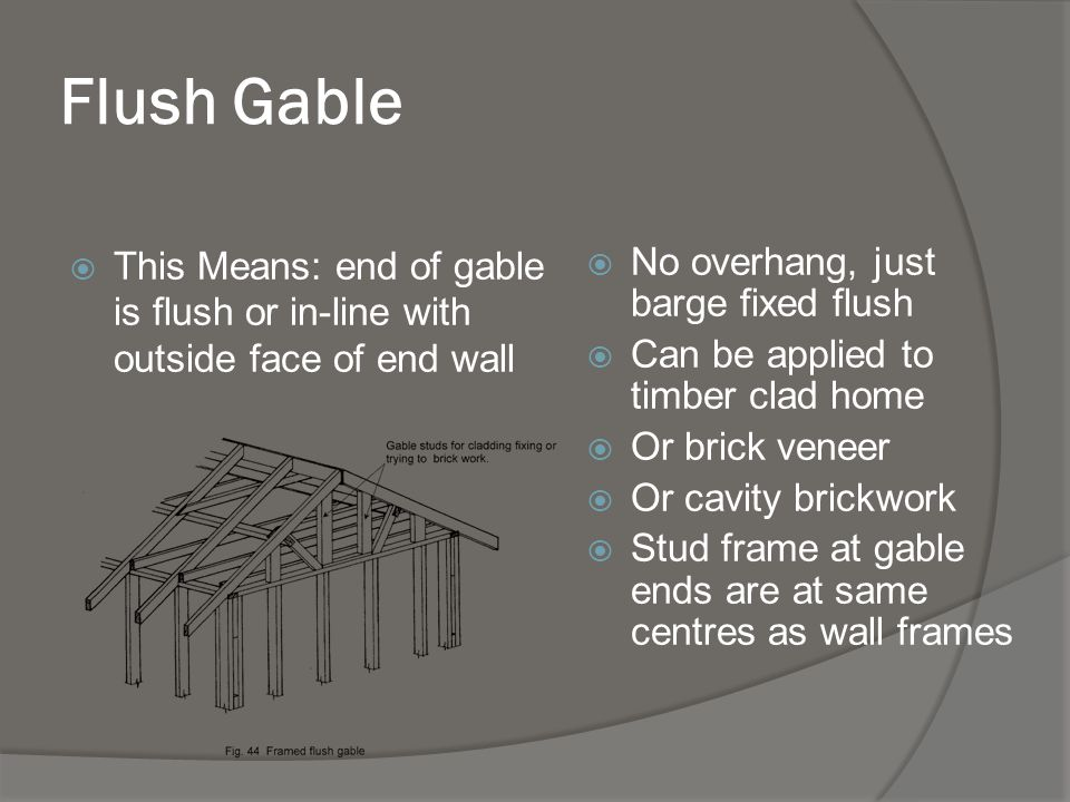 Flush Gable This Means: end of gable is flush or in-line with outside face of end wall. No overhang, just barge fixed flush.