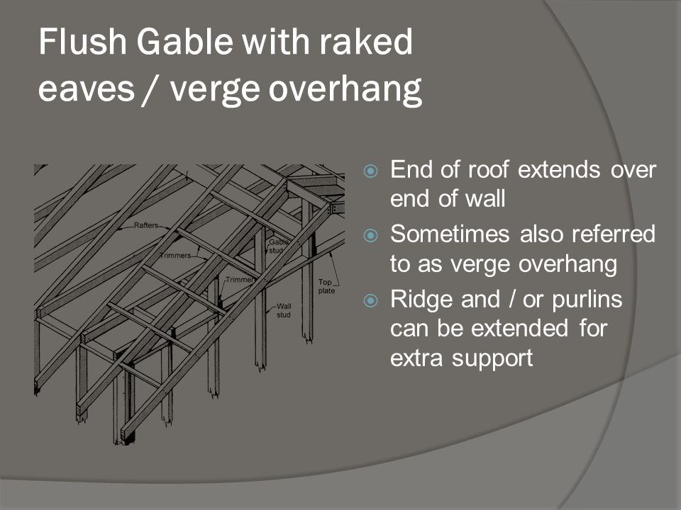 Flush Gable with raked eaves / verge overhang