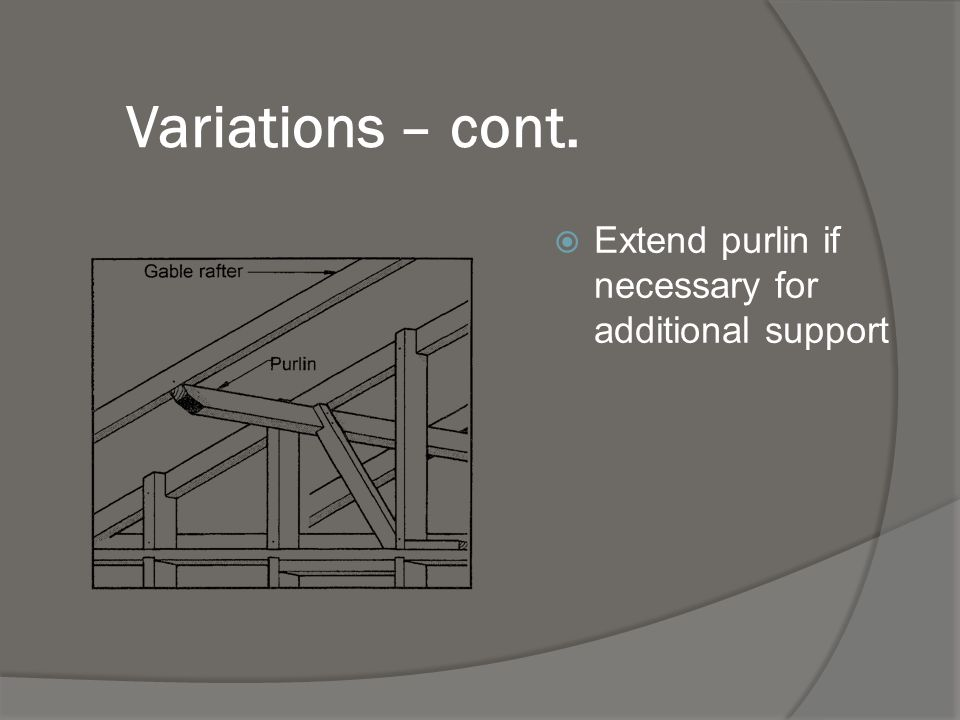 Variations – cont. Extend purlin if necessary for additional support
