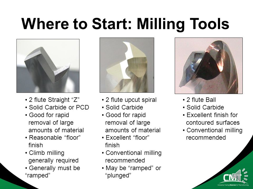 Where to Start: Milling Tools