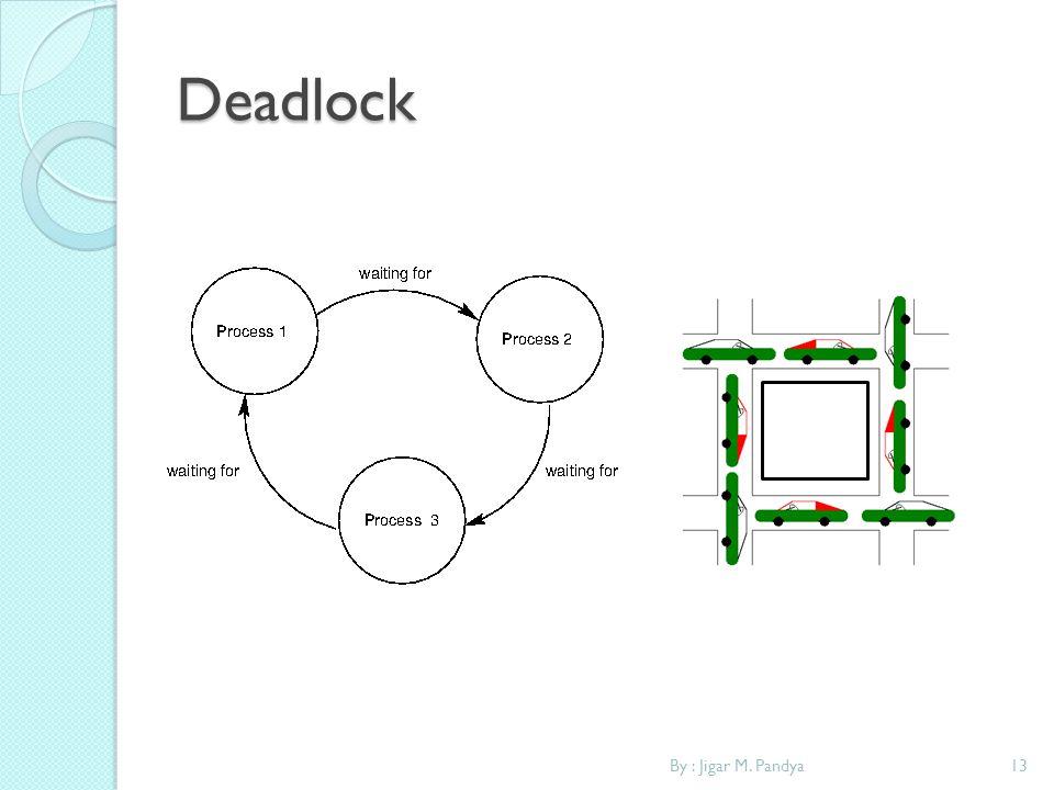 Deadlock By : Jigar M. Pandya