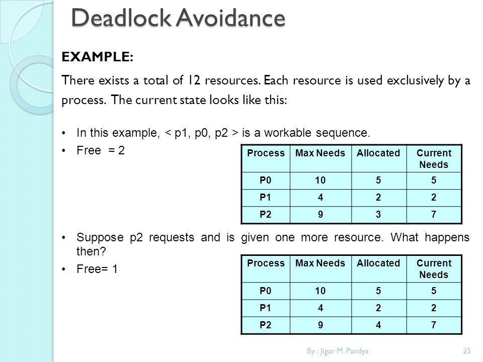 Deadlock Avoidance EXAMPLE:
