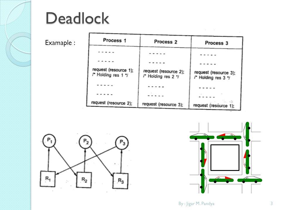 Deadlock Examaple : By : Jigar M. Pandya