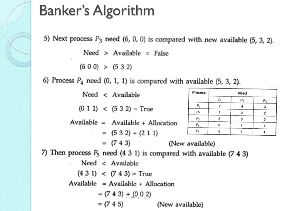 Banker's Algorithm By : Jigar M. Pandya