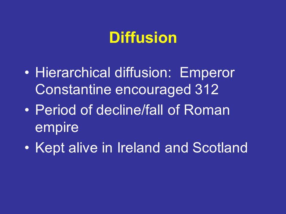 Diffusion Hierarchical diffusion: Emperor Constantine encouraged 312