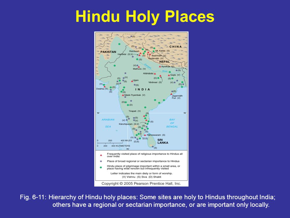 Hindu Holy Places