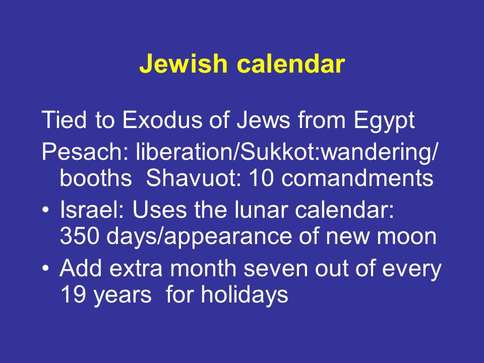 Jewish calendar Tied to Exodus of Jews from Egypt