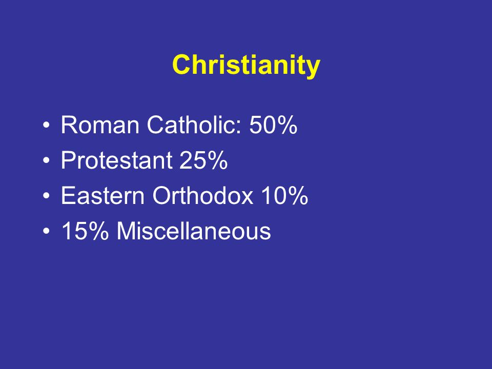 Christianity Roman Catholic: 50% Protestant 25% Eastern Orthodox 10%