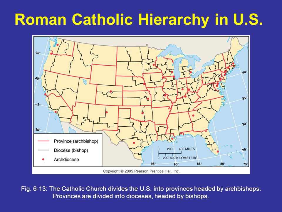 Roman Catholic Hierarchy in U.S.