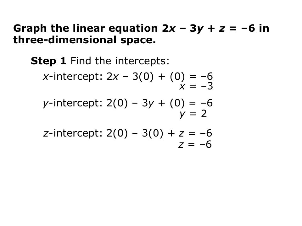 Graph the linear equation 2x – 3y + z = –6 in three-dimensional space.