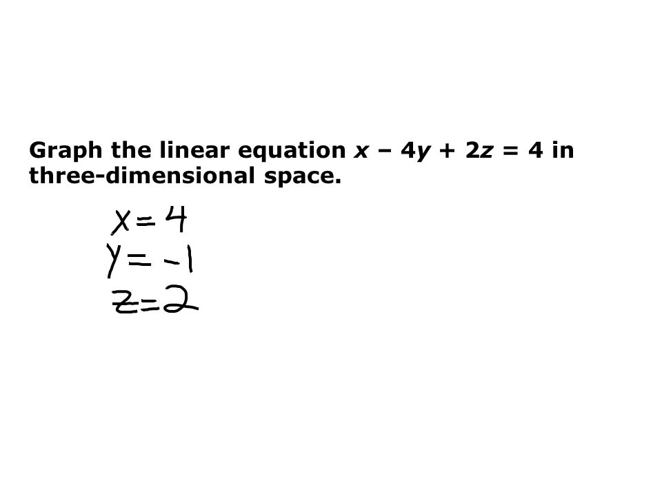 Graph the linear equation x – 4y + 2z = 4 in three-dimensional space.