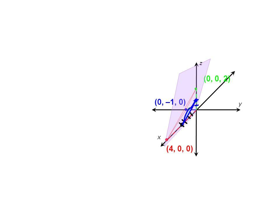 y x z (0, 0, 2)  (0, –1, 0)  ● (4, 0, 0)
