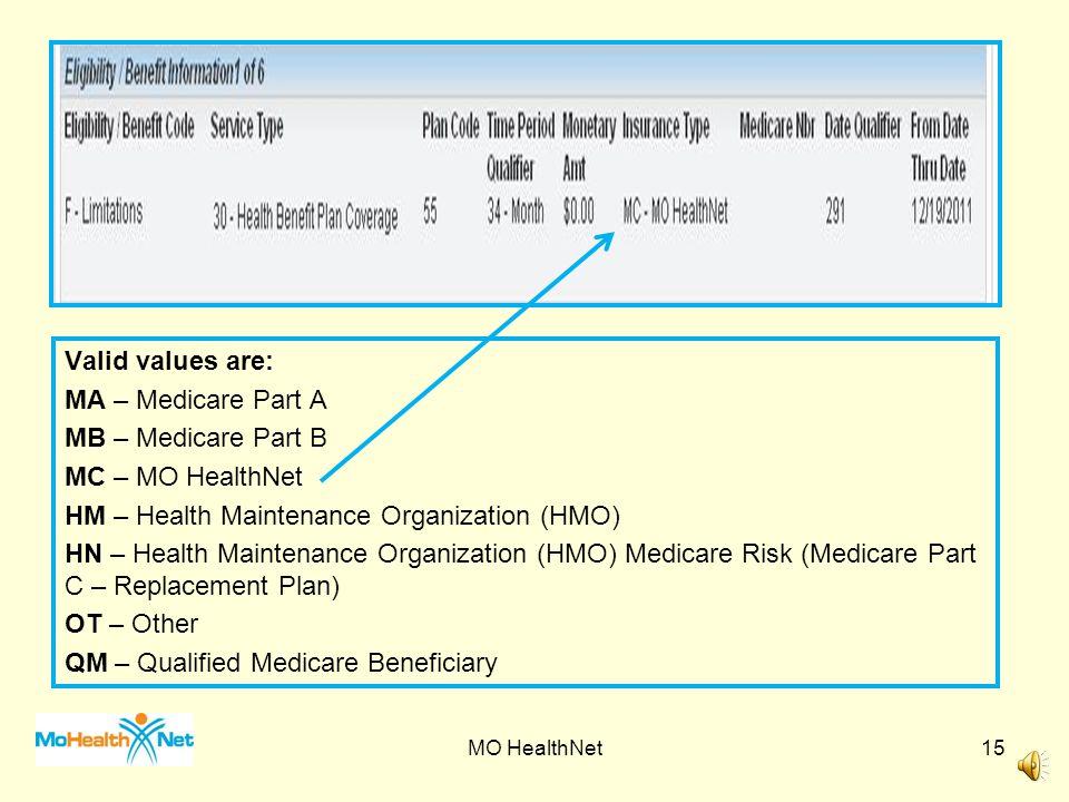 HM – Health Maintenance Organization (HMO)