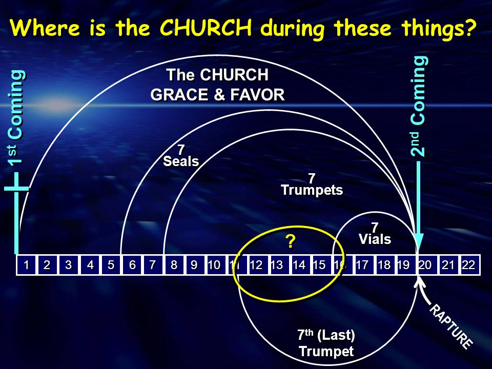 The CHURCH GRACE & FAVOR