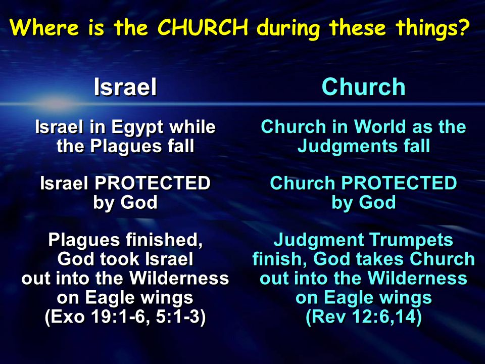 Israel Church Where is the CHURCH during these things