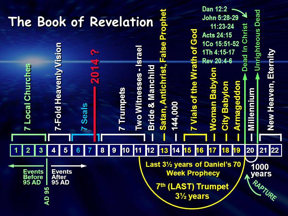 Last 3½ years of Daniel's 70 Week Prophecy