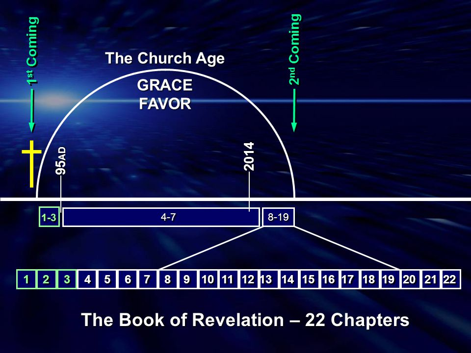 The Book of Revelation – 22 Chapters