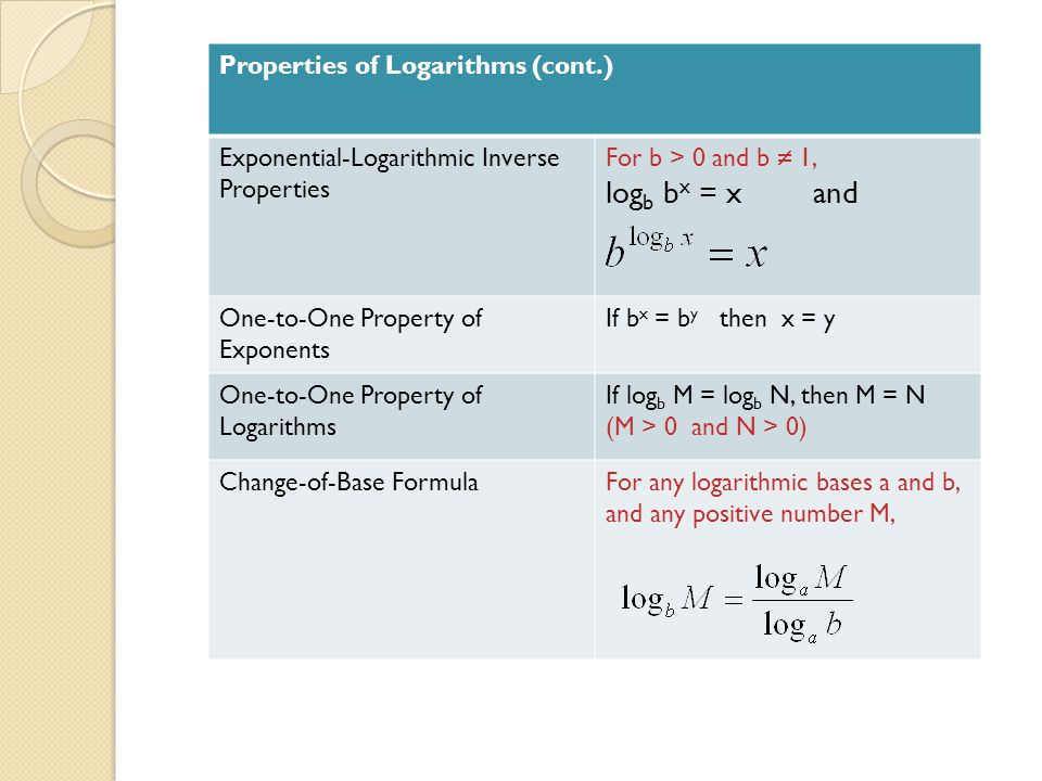 logb bx = x and Properties of Logarithms (cont.)