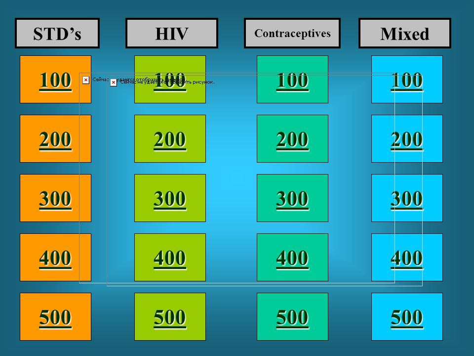 STD's HIV. Contraceptives. Mixed. 100. 100. 100. 100. 200. 200. 200. 200. 300. 300. 300.